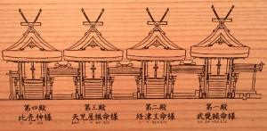 東側より第一殿、第二殿、第三殿、第四殿と四棟のご本殿が並び、第一殿と第二殿の間と第三殿と第四殿の間に絵馬(神馬)が、第二殿と第三殿の間に牡丹と唐獅子が描かれている。